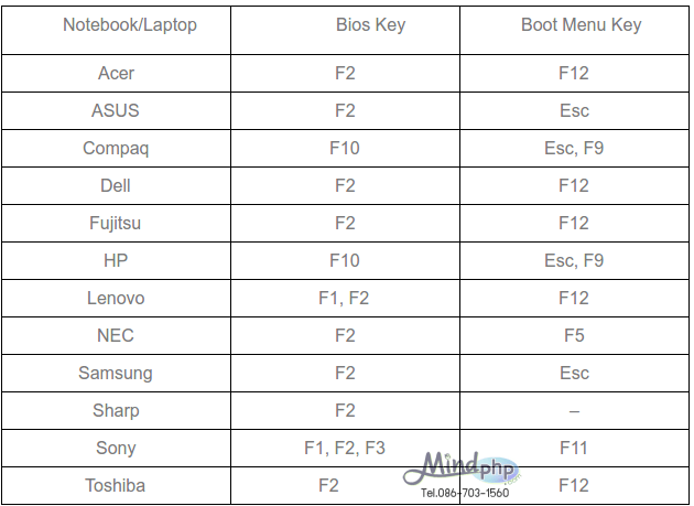 Acer Boot Menu Key
